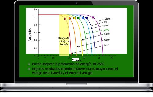 Spanish FV203 Prep_CC_computer