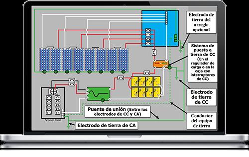 Spanish FV203 Prep_Line Diagram_computer