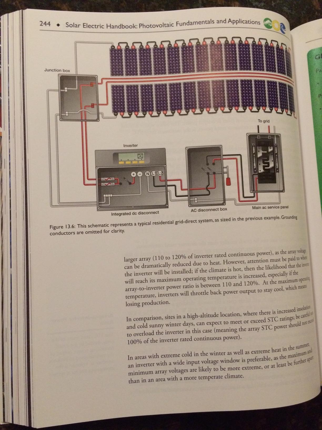 Fundamentals Of Character Design Pdf : Solar electric handbook