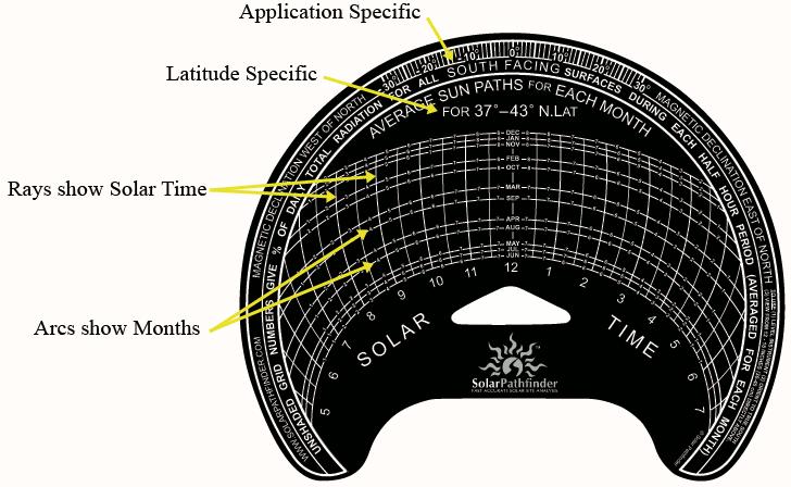 Big Diagram Labels on Solar Panel Installation Diagram