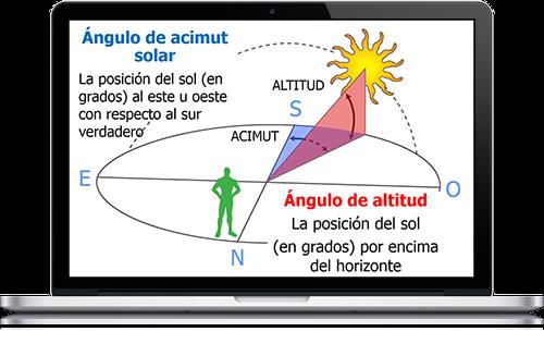 Spanish FVOL101_site analysis_computer
