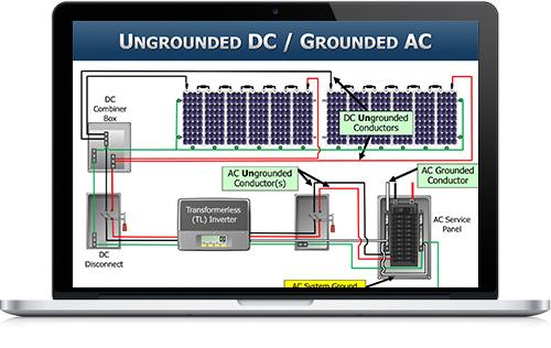 Online Courses - Solar Training - Solar Installer Training - Solar