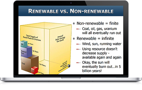 Introduction to Renewable Energy - Solar Training - Solar Installer ...