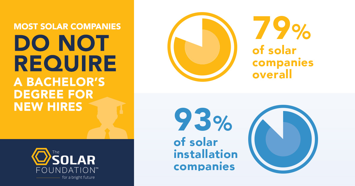 2017 National Solar Jobs Census: SEI supports solar job market ...