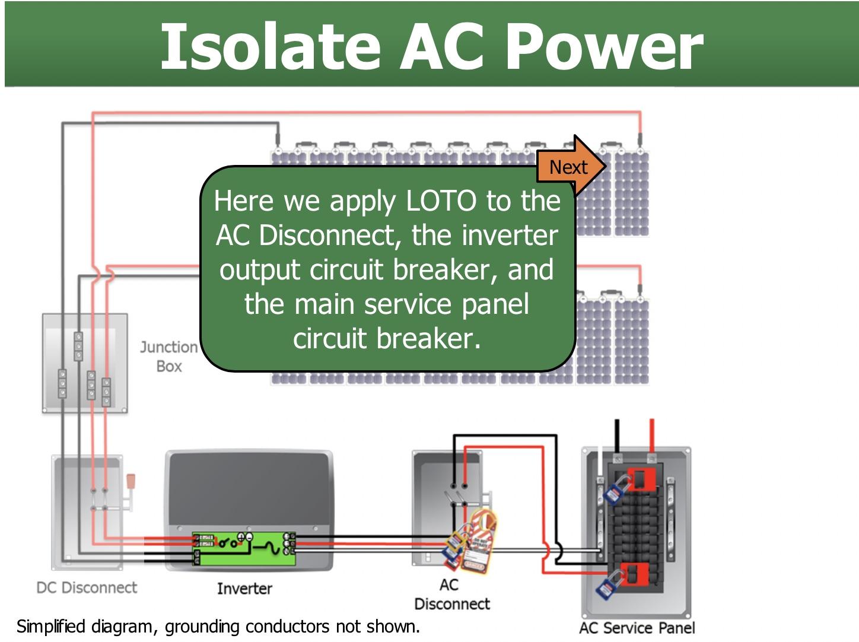 Solar Installation Safety Training Solar Training
